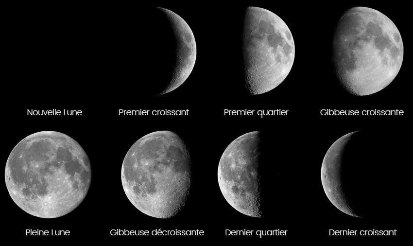 les phases Lunaires, https://www.kronos360.com/fr/blog/230-la-complication-phases-de-lune.html
